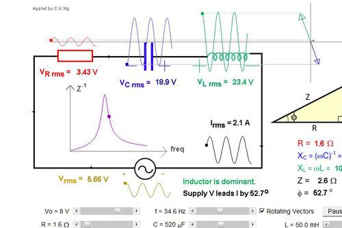 Circuito Rlc : Circuito rlc em série com corrente alternada